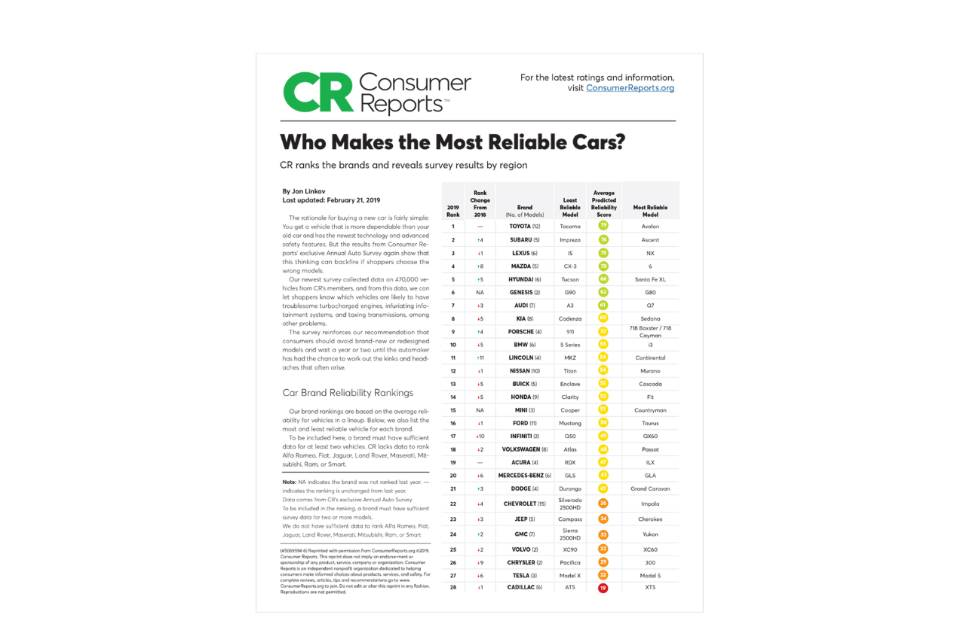 Consumer Reports - Who makes the most reliable cars?
