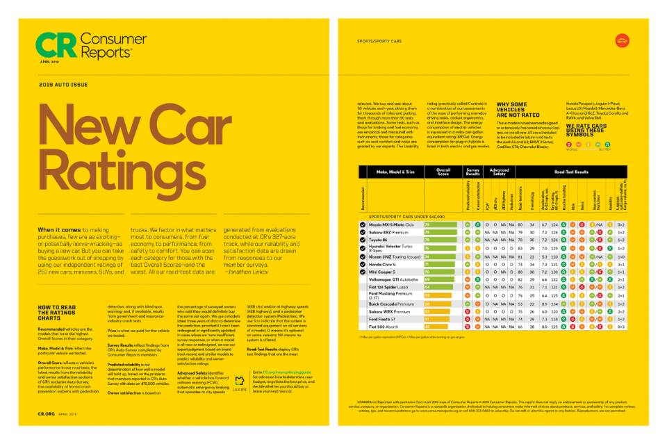 Consumer Reports - New Car Ratings