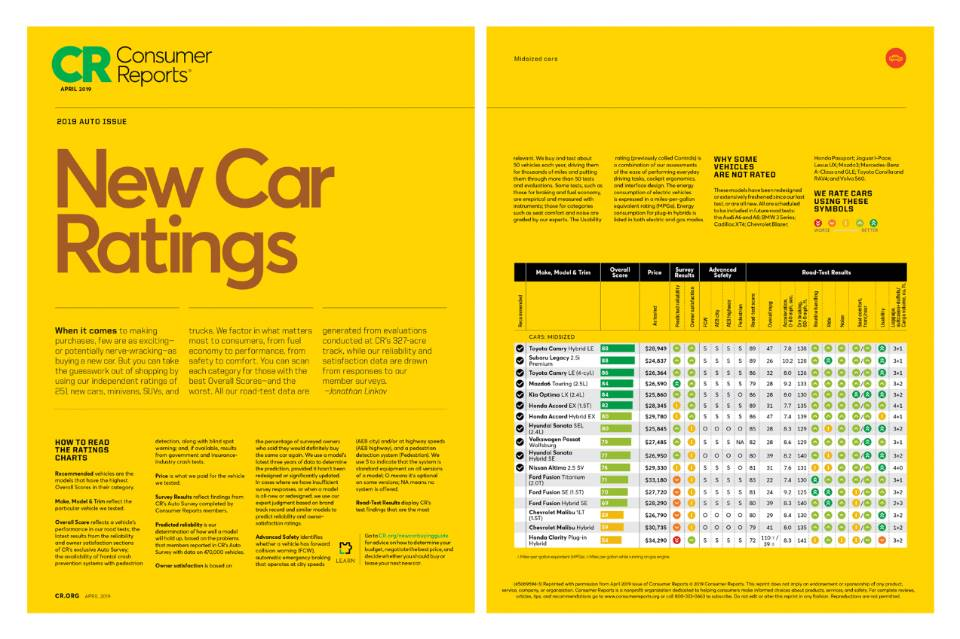 Consumer Reports Ratings - Mid Sized Cars